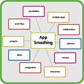 Appsmashing: