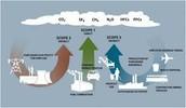 תהליך פליטת פחמימן