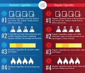 What is a E-Cig?