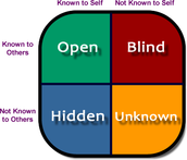 What is Johari's Window?