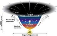 Universe expansion