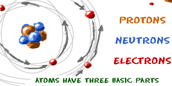Atomic structure,Atomic nucleus,Isotopes