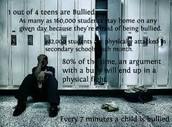 Teens Bullied