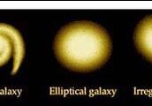 Galaxies (Spiral, Elliptical, and Irregular)