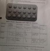 Lab #6 Powder Analysis