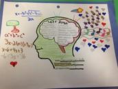 Brain Hemisphere