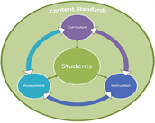 4th Grade - Standards-Based in 2014-2015
