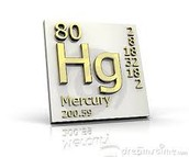 This is a picture of what mercury looks like on the periodic table