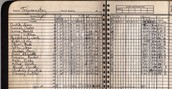 Does your gradebook look like this?