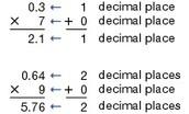 Multiplying and dividing decimals.