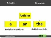 Articles of English