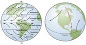 The Coriolis Effect part 1