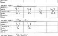 Analyze Errors & Self-Corrections