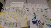Awesome India Projects!