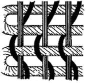 Leno Weave