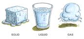 Water: 3 States; Solid, Liquid, Gas(Vapor)