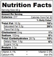 Nutrition facts for twix