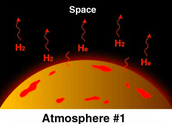 5. Describe the hypothesized first atmospheric gases on Earth.