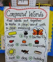 Compound words with picture support