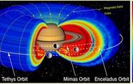 Saturn's Radiation