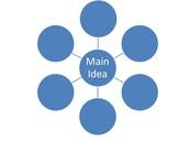 Class Brainstorm Web