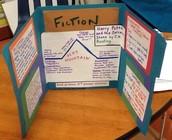 Cumulative Fiction Project