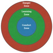 Risk Zone - Where LEARNING Takes Place!