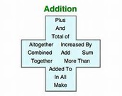 Cheat Codes for Addition