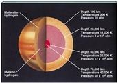 How hot is Jupiter???