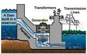 Is this energy renewable?