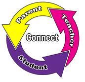 CONFERENCES AHEAD!  Progress Reports Sent via Parent Portal!!
