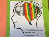 Right Brain Thinker