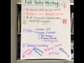 Fall data meetings -Collaboration!