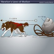 Newtons Second Law Of Motions