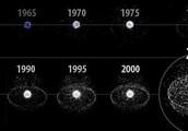 Aixi ha anat augmentant la deixalla espacial a mesura dels anys