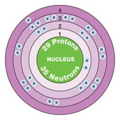 A Bohr Diagram