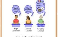 high ability vs. creative kid vs. gifted learner