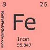 Iron (Fe)