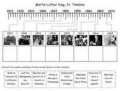 Martin Luther Ling Jr. Time-line