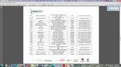 Listado de los 250 clasificados