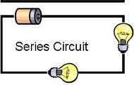 3 types of Circuits