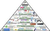 Bloom's Digital Pyramid