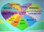 What aspects of the LEARNER PROFILE have I used this week and how have I shown them?