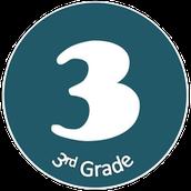 3rd Grade EOY Procedures
