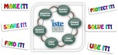 National Education Technology Standards