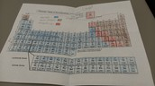 Periotic Table