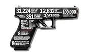 Statistics of Gun Violence in America