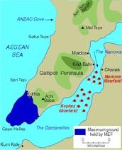 Gallipoli Campaign