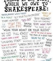 Shakespeare's created words