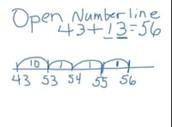 Open Number line